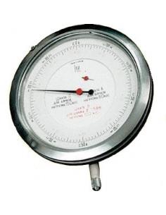 Индикатор ИЧТ 1  (КРИН)